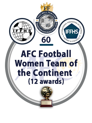 AFC Football Women Team of the Continent (12 awards).