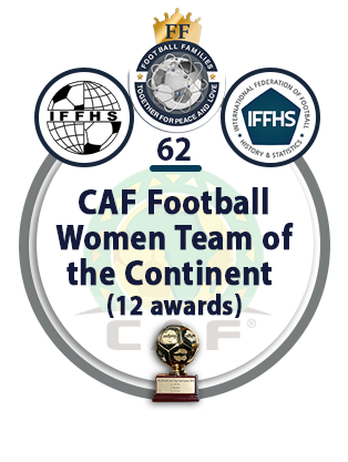 CAF Football Women Team of the Continent (12 awards).