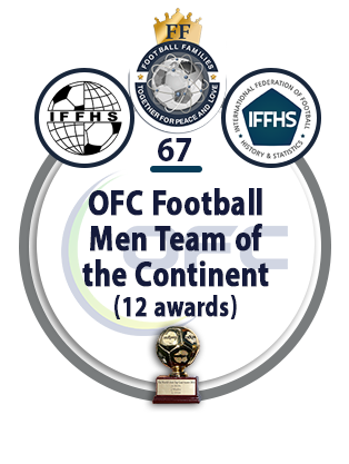 OFC Football Men Team of the Continent (12 awards).