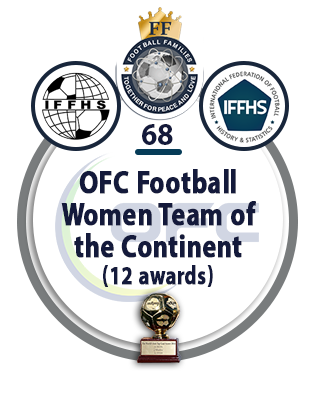 OFC Football Women Team of the Continent (12 awards).