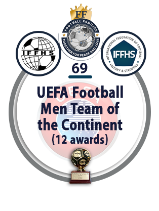 UEFA Football Men Team of the Continent (12 awards).