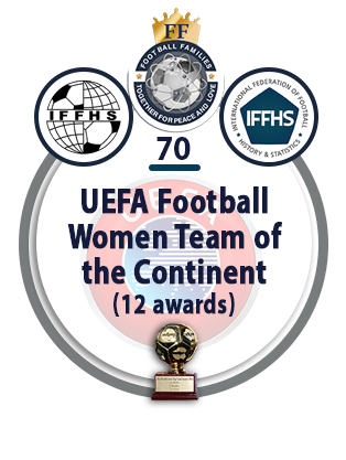UEFA Football Women Team of the Continent (12 awards).