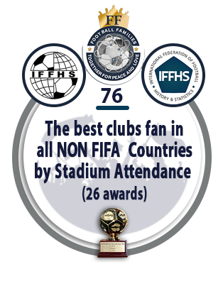 The Best Clubs Fan in ALL NON FIFA Countries by Stadium Attendance (26 awards).