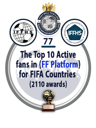 The Top 10 Active fans in (FF Platform) for FIFA Countries (2110 awards)