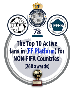 The Top 10 Active fans in (FF Platform) for NON-FIFA Countries (260 awards)
