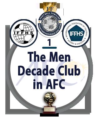 The Men Decade Club in AFC.