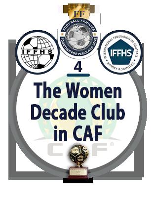 The Women Decade Club in CAF.