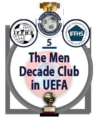 The Men Decade Club in UEFA.