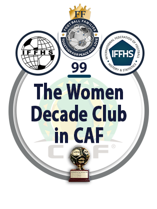 The Women Decade Club in CAF.